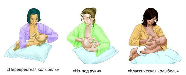 Положення на руках матері при годуванні