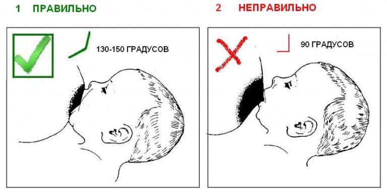 правильний захват груді