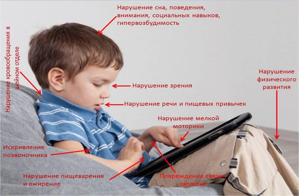 Вплив планшета на дитину
