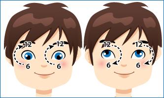 Гімнастика для очей в дитячому садку, в школі, на уроці