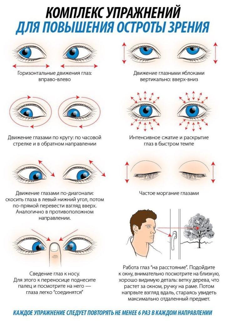 Вправи (зарядка) для очей
