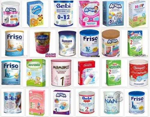Як дитячі молочні суміші вибрати