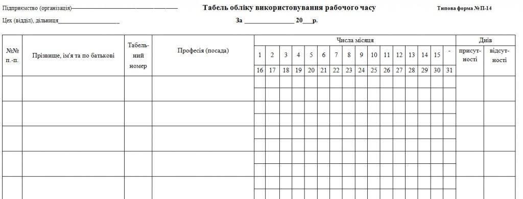 Типова форма Табеля обліку робочого часу (бланк)