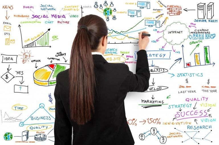 Особливості формування стратегій для малого бізнесу