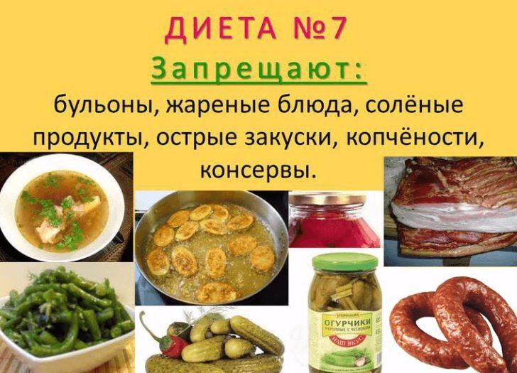 Слід утриматися від солоної і гострої їжі, копченостей, смаженого