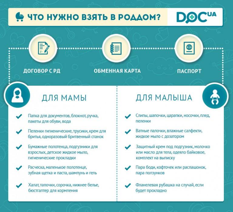 dokumenty-v-roddom