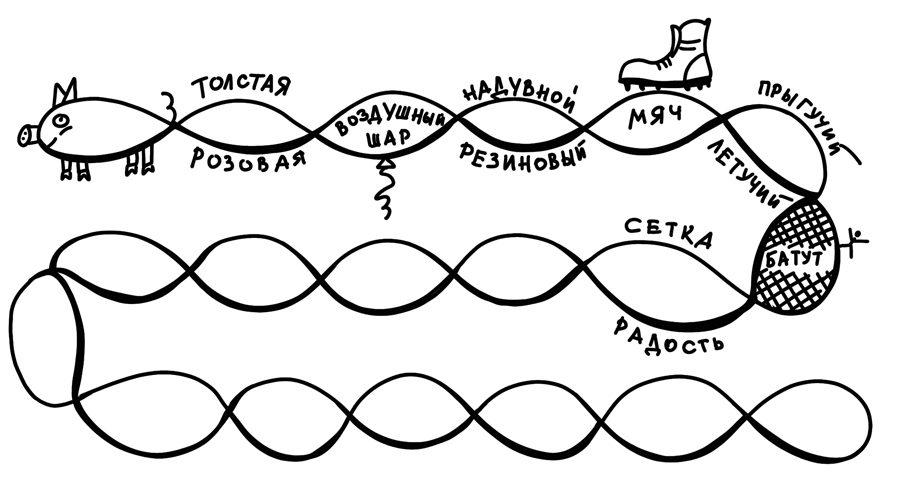Як розвинути креативне мислення: 4 вправи